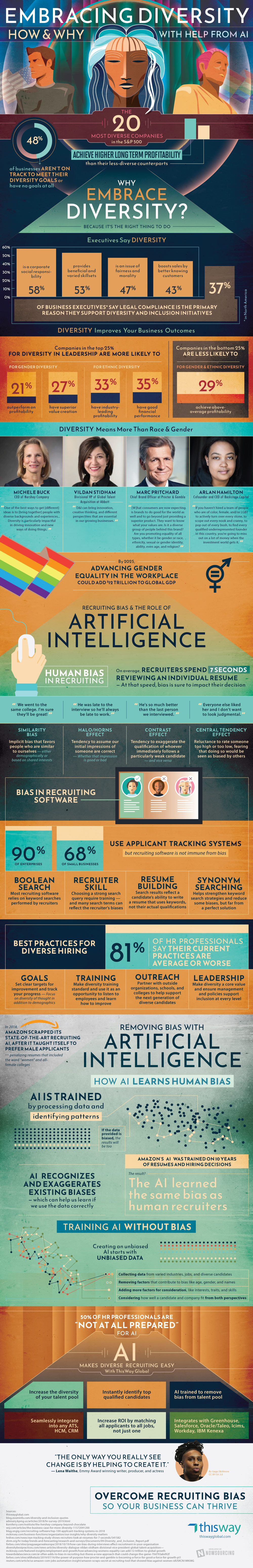 Embracing Diversity Infographic